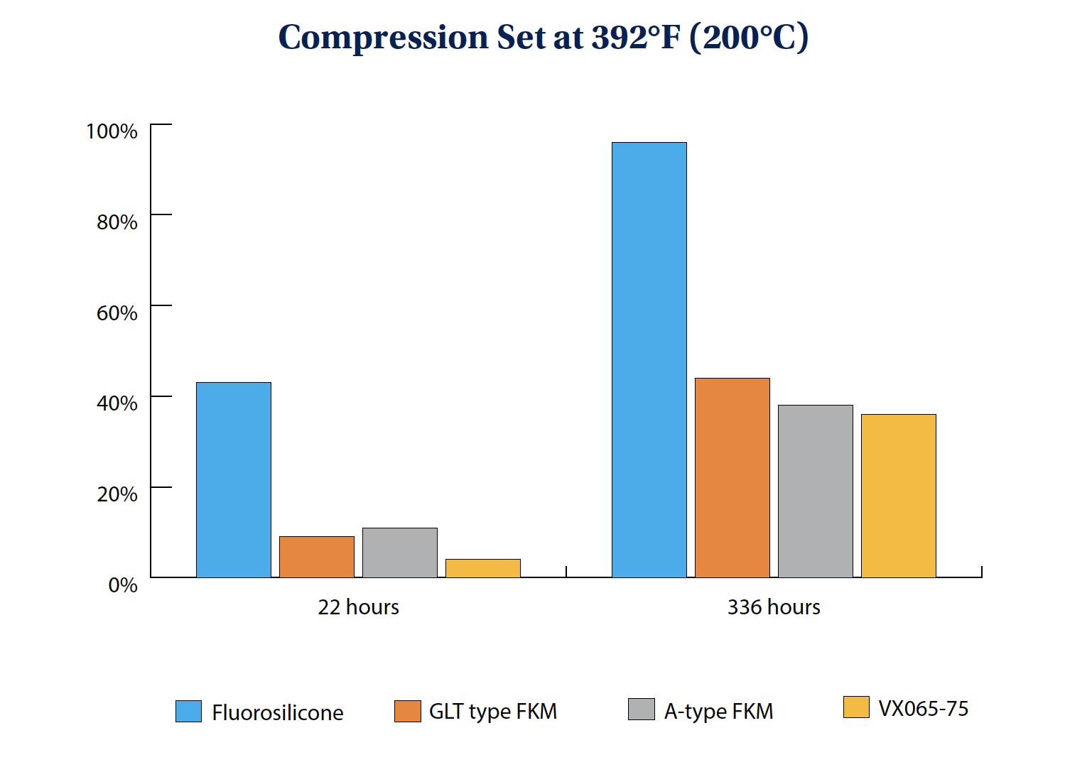 VX065 Graph 1